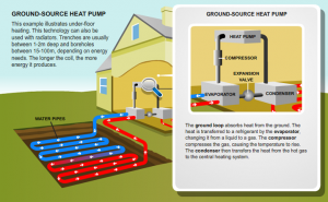 Heat Pump Installation Diagram